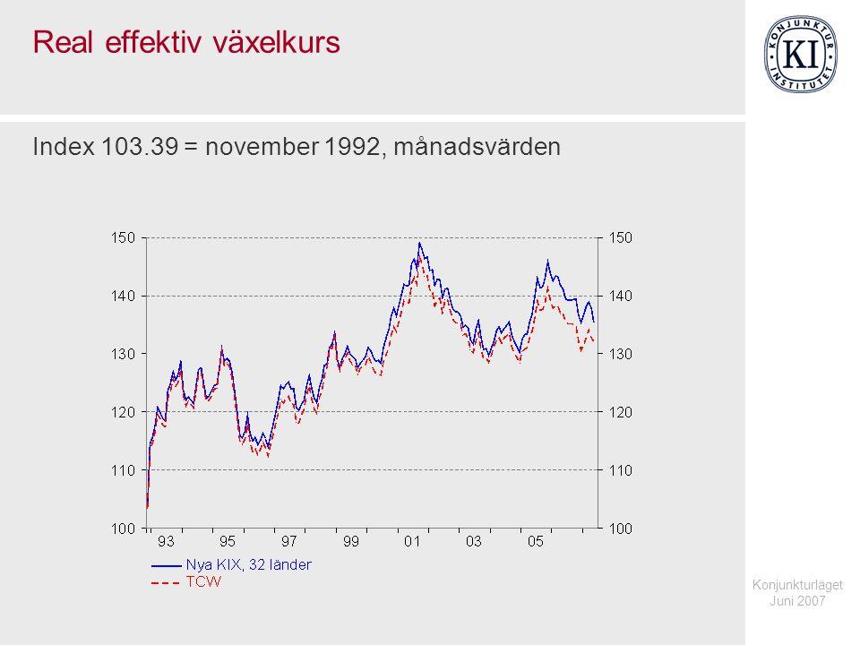 Konjunkturläget Juni 2007 Real effektiv växelkurs Index 103.39 = november 1992, månadsvärden