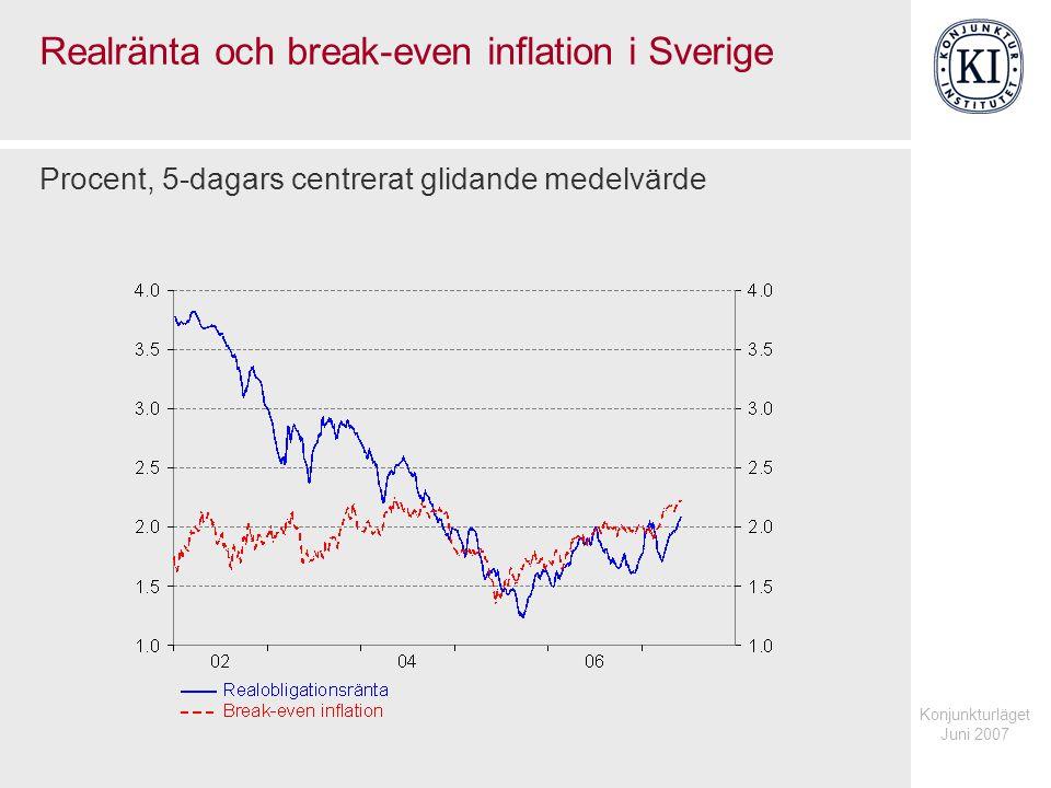 Konjunkturläget Juni 2007 Förväntad reporänta i Sverige enligt avkastningskurvan Procent, månadsvärden