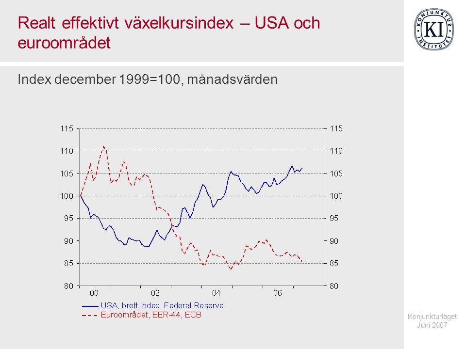 Konjunkturläget Juni 2007 Realt effektivt växelkursindex – USA och euroområdet Index december 1999=100, månadsvärden