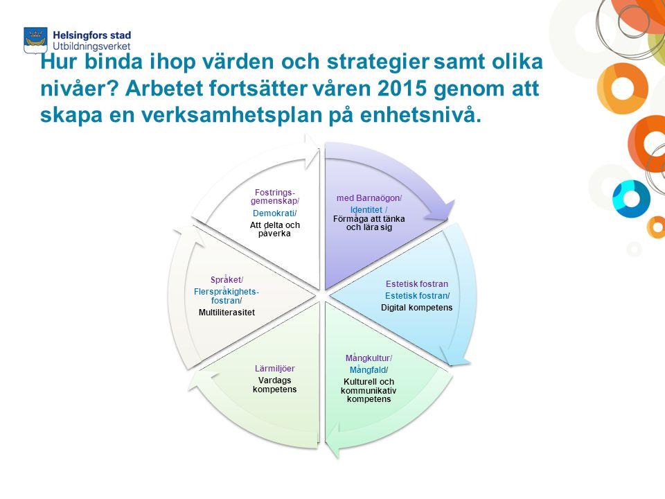Hur binda ihop värden och strategier samt olika nivåer? Arbetet fortsätter våren 2015 genom att skapa en verksamhetsplan på enhetsnivå. med Barnaögon/