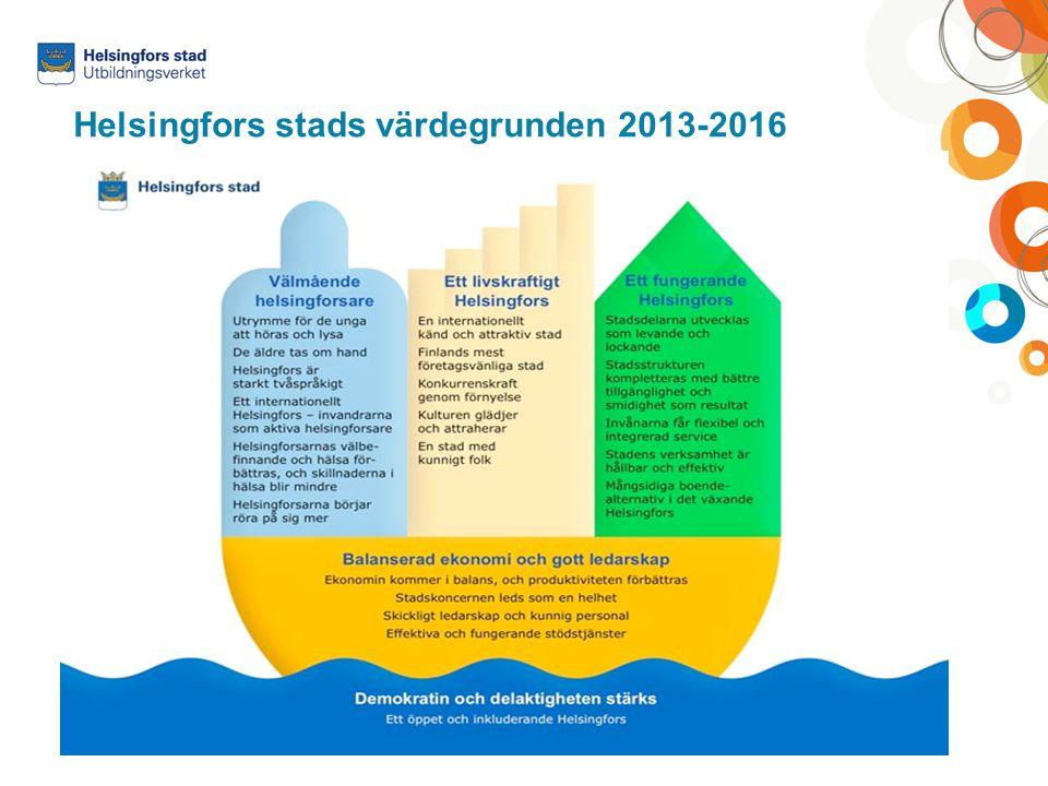 Helsingfors plan för småbarnsfostran 2011 En helhet av vård, fostran och lärande Mål för barnen Fostringsgemenskap Mål för vårdnadshavarna Utvärdering och utveckling av prof.
