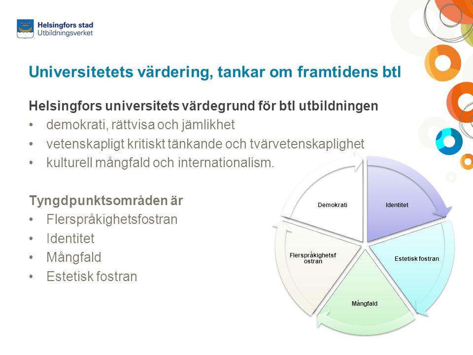 Universitetets värdering, tankar om framtidens btl Helsingfors universitets värdegrund för btl utbildningen demokrati, rättvisa och jämlikhet vetenska