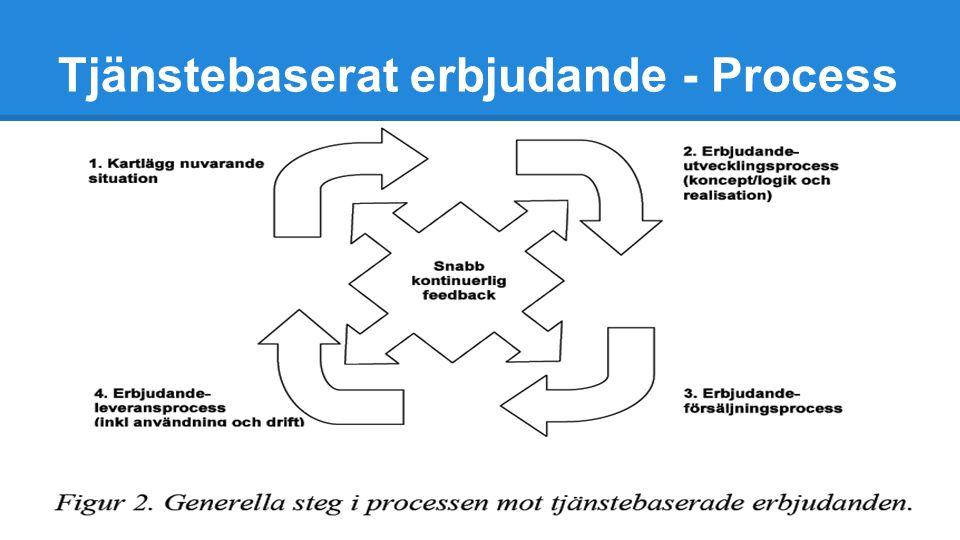 Reflektioner Kunder vill ha inte ha produkter/ tjänster utan lösningar Fokus på funktion istället för produkt Långa relationer under en livscykel