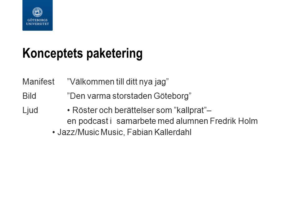 Konceptets paketering Manifest Välkommen till ditt nya jag Bild Den varma storstaden Göteborg Ljud Röster och berättelser som kallprat – en podcast i samarbete med alumnen Fredrik Holm Jazz/Music Music, Fabian Kallerdahl