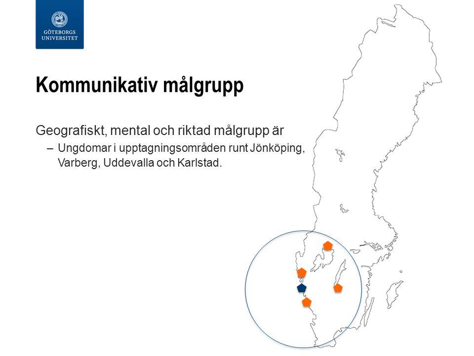 Kommunikativ målgrupp Geografiskt, mental och riktad målgrupp är –Ungdomar i upptagningsområden runt Jönköping, Varberg, Uddevalla och Karlstad.