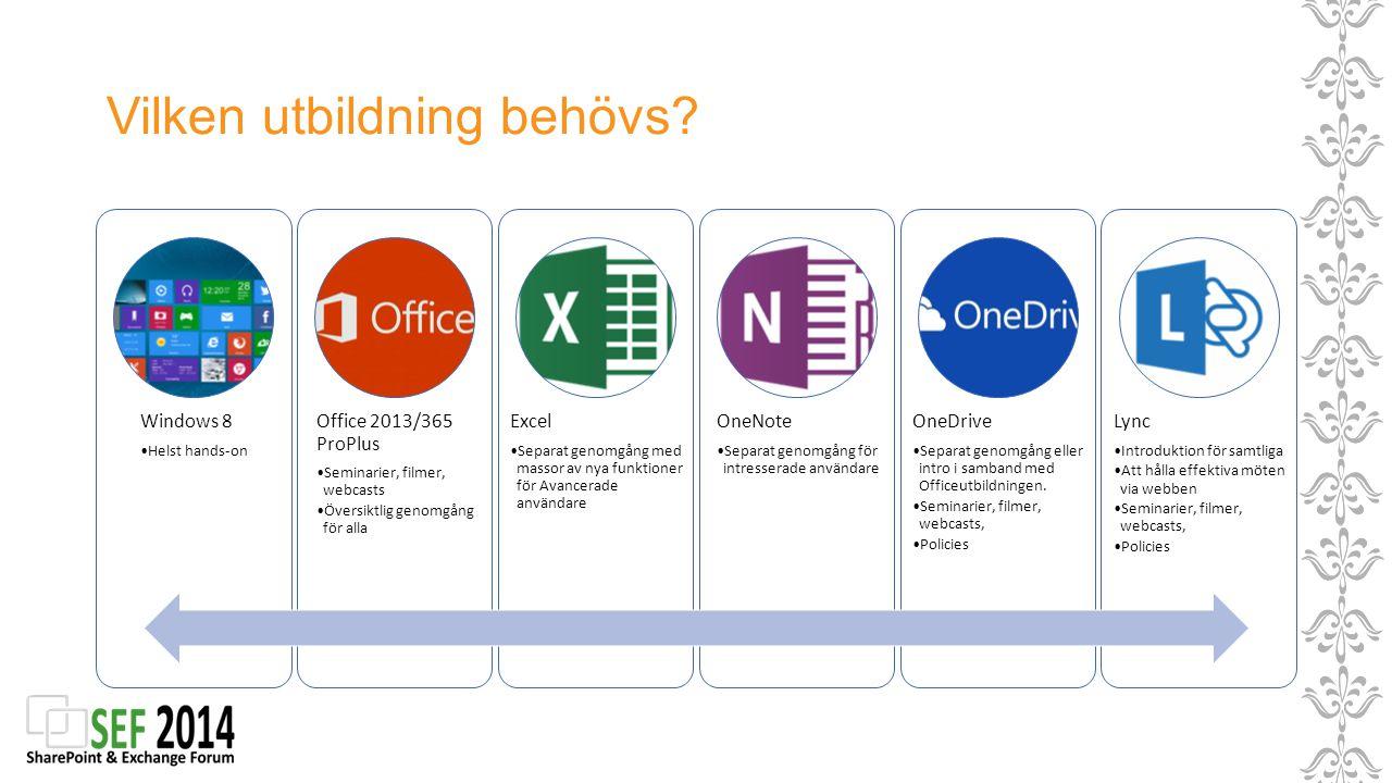 Vilken utbildning behövs? Windows 8 Helst hands-on Office 2013/365 ProPlus Seminarier, filmer, webcasts Översiktlig genomgång för alla Excel Separat g