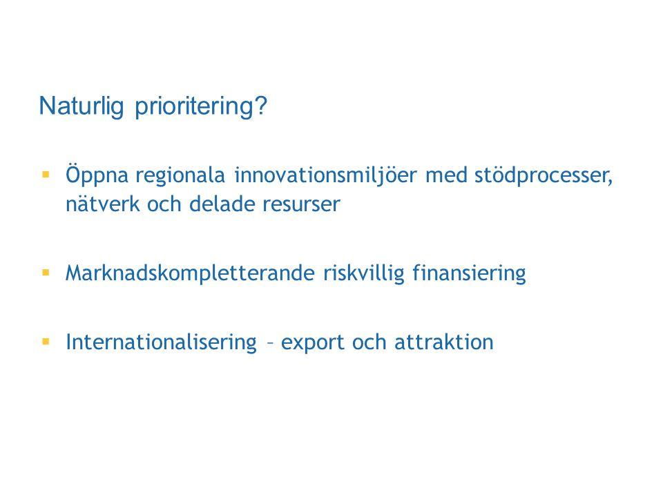  Öppna regionala innovationsmiljöer med stödprocesser, nätverk och delade resurser  Marknadskompletterande riskvillig finansiering  Internationalisering – export och attraktion Naturlig prioritering?