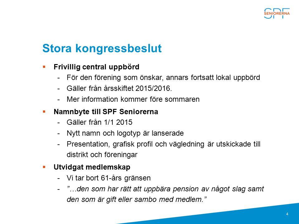 4 Stora kongressbeslut  Frivillig central uppbörd För den förening som önskar, annars fortsatt lokal uppbörd Gäller från årsskiftet 2015/2016. Mer