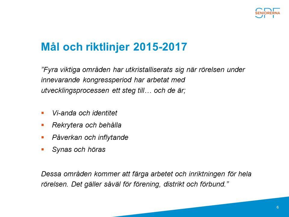 """6 Mål och riktlinjer 2015-2017 """"Fyra viktiga områden har utkristalliserats sig när rörelsen under innevarande kongressperiod har arbetat med utvecklin"""