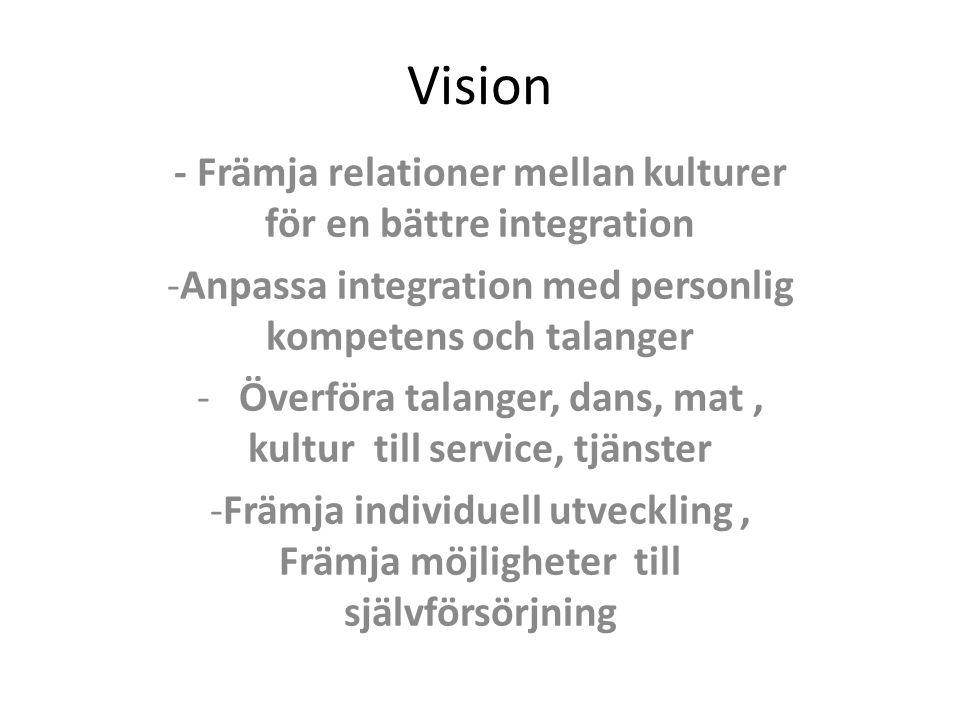 Vision - Främja relationer mellan kulturer för en bättre integration -Anpassa integration med personlig kompetens och talanger - Överföra talanger, dans, mat, kultur till service, tjänster -Främja individuell utveckling, Främja möjligheter till självförsörjning