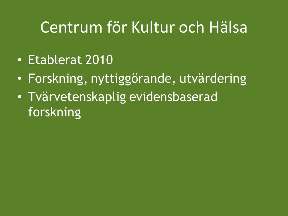 Centrum för Kultur och Hälsa Etablerat 2010 Forskning, nyttiggörande, utvärdering Tvärvetenskaplig evidensbaserad forskning