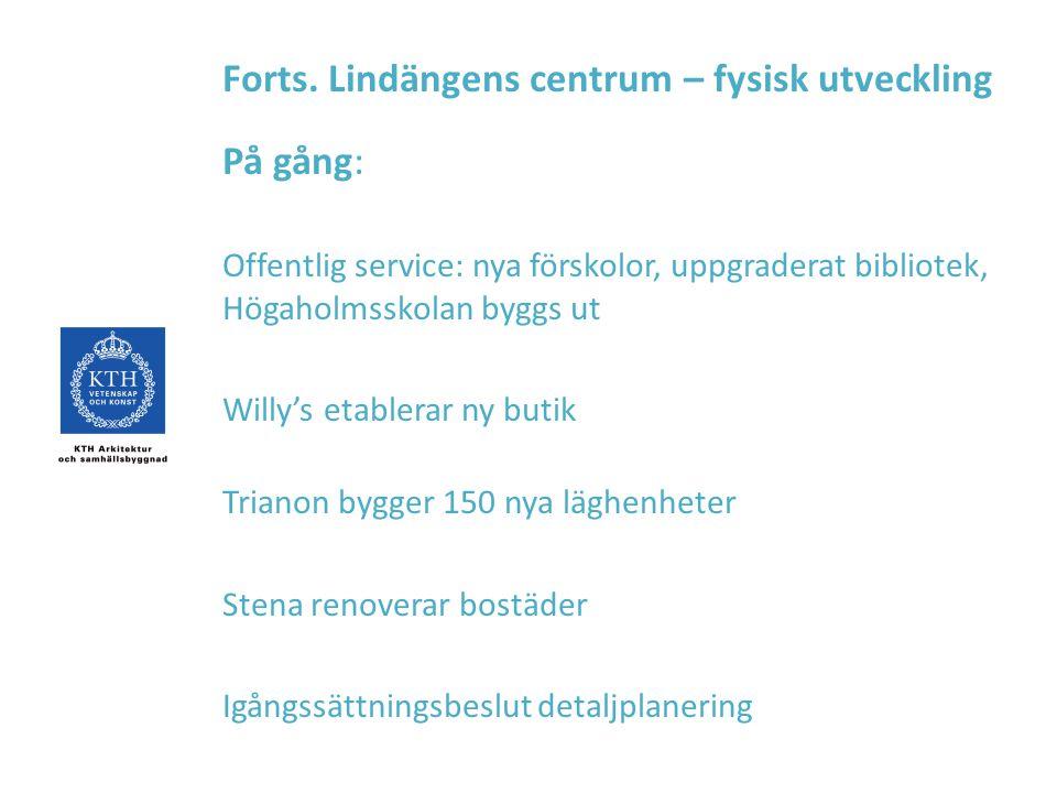 Forts. Lindängens centrum – fysisk utveckling På gång: Offentlig service: nya förskolor, uppgraderat bibliotek, Högaholmsskolan byggs ut Willy's etabl