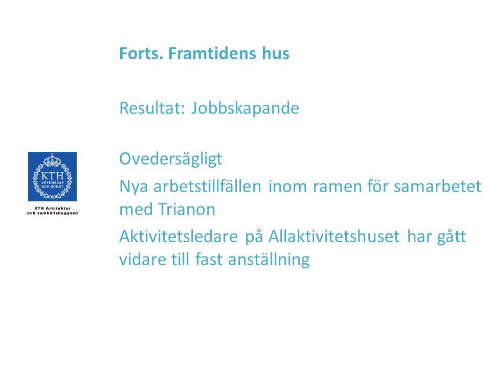 Forts. Framtidens hus Resultat: Jobbskapande Ovedersägligt Nya arbetstillfällen inom ramen för samarbetet med Trianon Aktivitetsledare på Allaktivitet