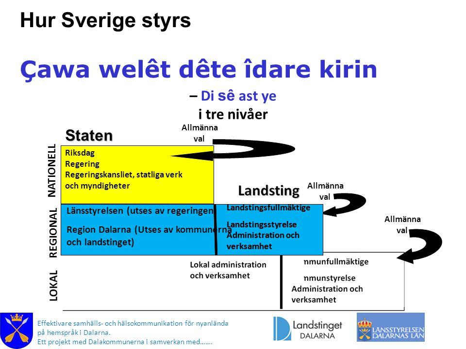 Hur Sverige styrs Çawa welêt dête îdare kirin – Di sê ast ye i tre nivåer Allmänna val REGIONAL Riksdag Regering Regeringskansliet, statliga verk och