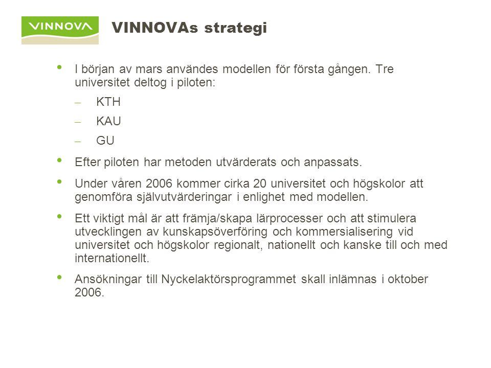 VINNOVAs strategi I början av mars användes modellen för första gången. Tre universitet deltog i piloten: – KTH – KAU – GU Efter piloten har metoden u