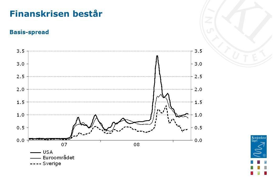 Finanskrisen består Basis-spread