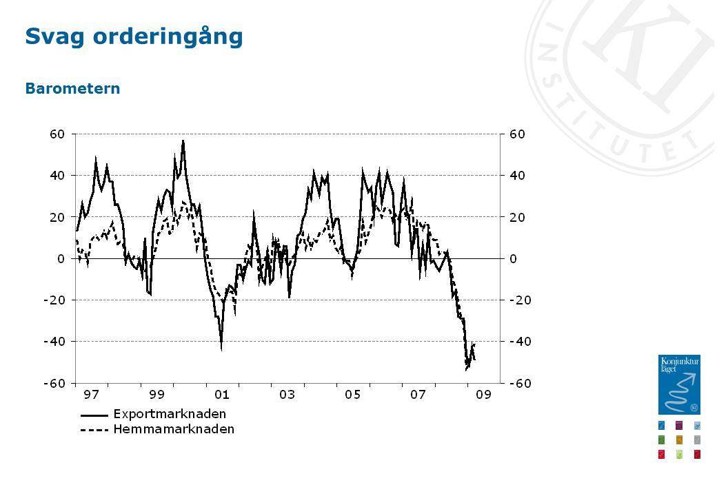 Pessimistiska hushåll även i Sverige Konfidensindikatorn
