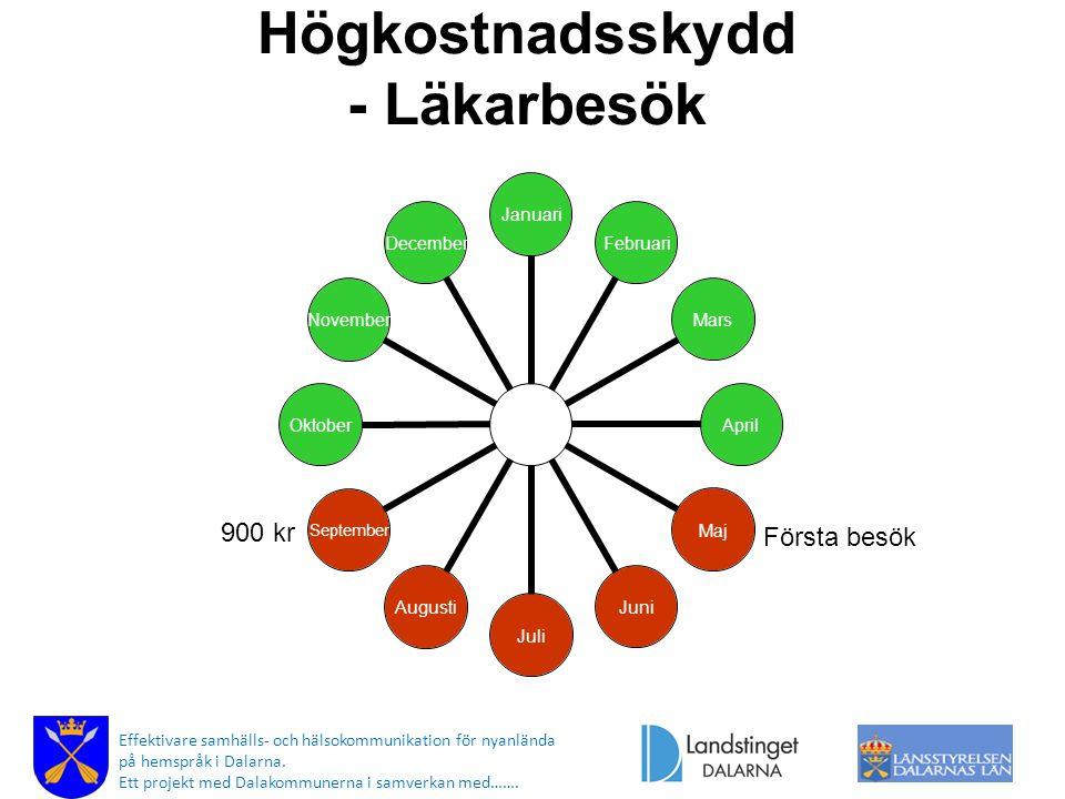 Högkostnadsskydd - Läkarbesök Första besök 900 kr Effektivare samhälls- och hälsokommunikation för nyanlända på hemspråk i Dalarna. Ett projekt med Da