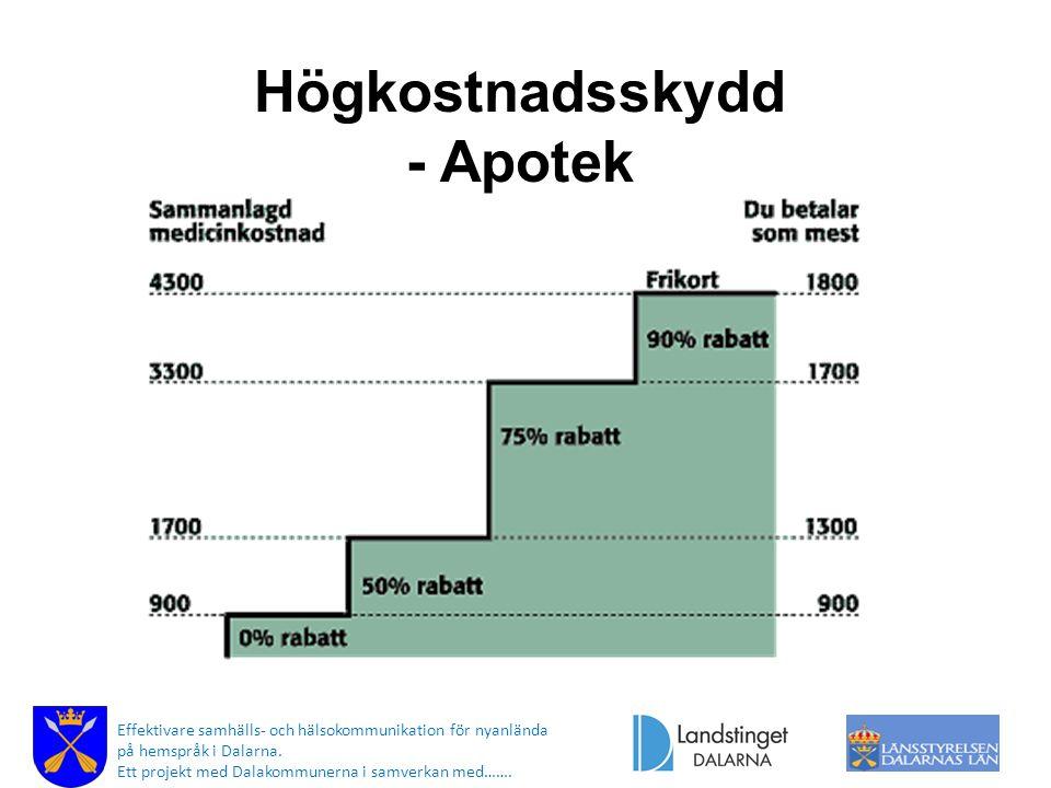 Högkostnadsskydd - Apotek Effektivare samhälls- och hälsokommunikation för nyanlända på hemspråk i Dalarna. Ett projekt med Dalakommunerna i samverkan