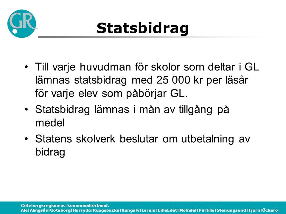 Göteborgsregionens kommunalförbund: Ale|Alingsås|Göteborg|Härryda|Kungsbacka|Kungälv|Lerum|LillaEdet|Mölndal|Partille|Stenungsund|Tjörn|Öckerö Statsbi