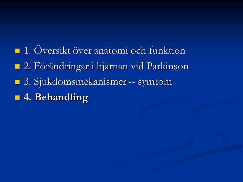 1. Översikt över anatomi och funktion 1. Översikt över anatomi och funktion 2. Förändringar i hjärnan vid Parkinson 2. Förändringar i hjärnan vid Park