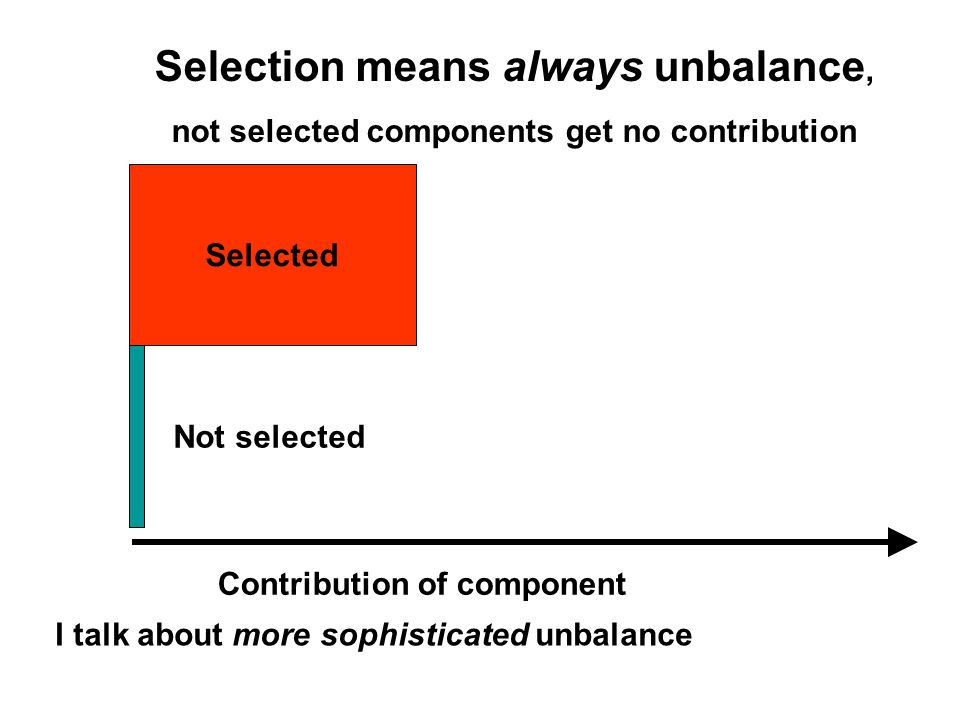 Selected Not selected Selection means always unbalance, not selected components get no contribution Contribution of component I talk about more sophisticated unbalance
