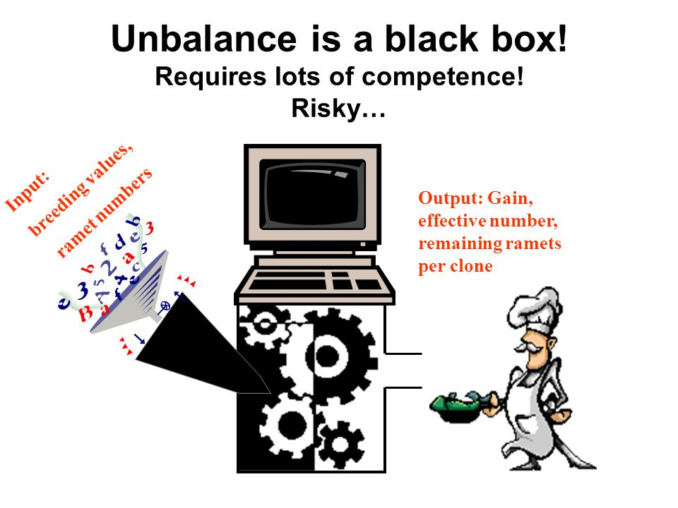 Unbalance is a black box.Requires lots of competence.
