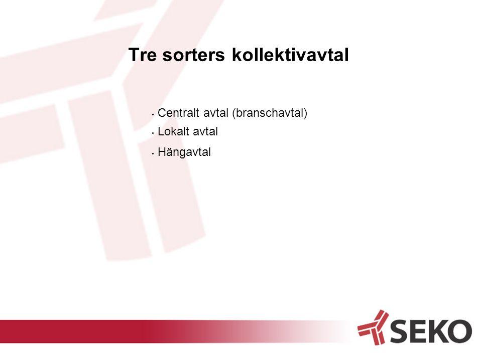 Tre sorters kollektivavtal Centralt avtal (branschavtal) Lokalt avtal Hängavtal