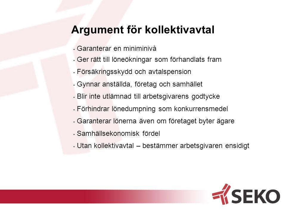 Argument för kollektivavtal Garanterar en miniminivå Ger rätt till löneökningar som förhandlats fram Försäkringsskydd och avtalspension Gynnar anställ