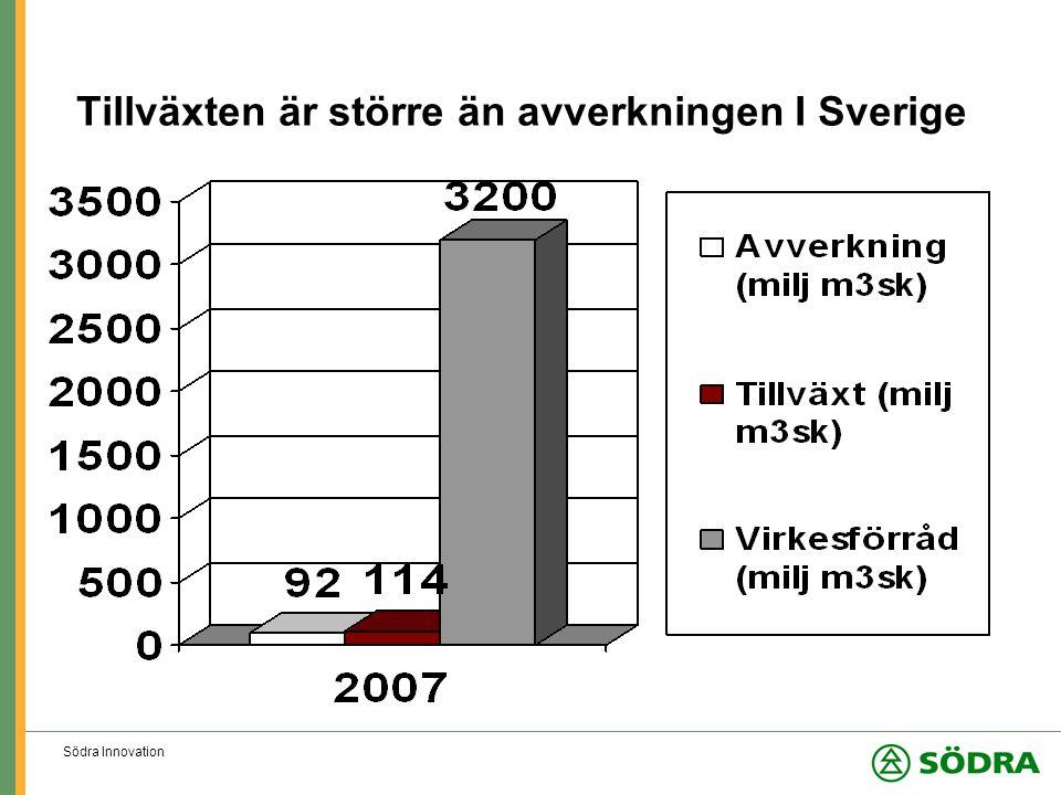 Södra Innovation Tillväxten är större än avverkningen I Sverige