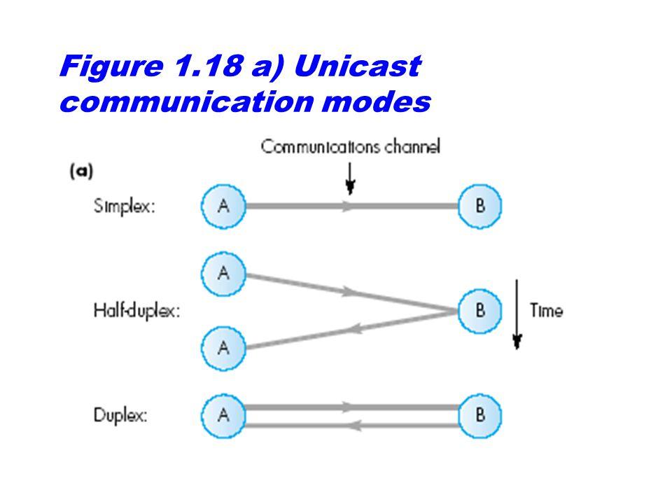 Krets- och paketförmedling Kretskoppling qExempel: mTelefonnätet. mISDN=Integrated Service Digital Network, mUrsprunglig GSM. qFörbindelseorienterat.