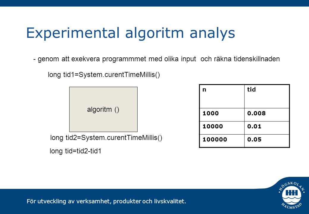 För utveckling av verksamhet, produkter och livskvalitet. Experimental algoritm analys algoritm () long tid2=System.curentTimeMillis() long tid1=Syste
