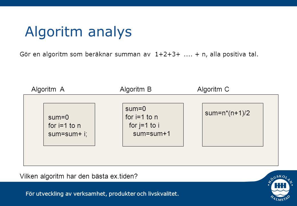 För utveckling av verksamhet, produkter och livskvalitet. Algoritm analys Gör en algoritm som beräknar summan av 1+2+3+.... + n, alla positiva tal. Vi