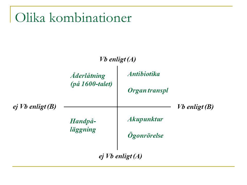 Olika kombinationer Vb enligt (A) ej Vb enligt (A) Vb enligt (B) ej Vb enligt (B) Antibiotika Organ transpl Åderlåtning (på 1600-talet) Akupunktur Ögo