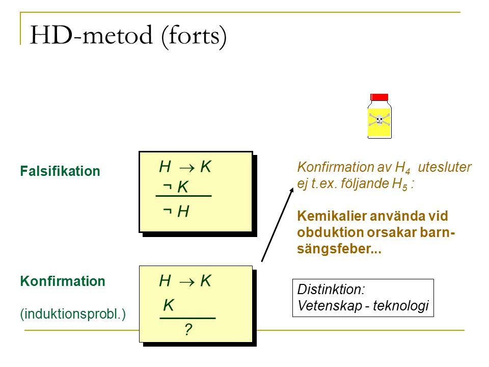 HD-metod (forts) H  K ¬ K ¬ H H  K K ? Falsifikation Konfirmation (induktionsprobl.) Konfirmation av H 4 utesluter ej t.ex. följande H 5 : Kemikalie