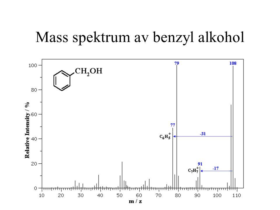 Mass spektrum av benzyl alkohol