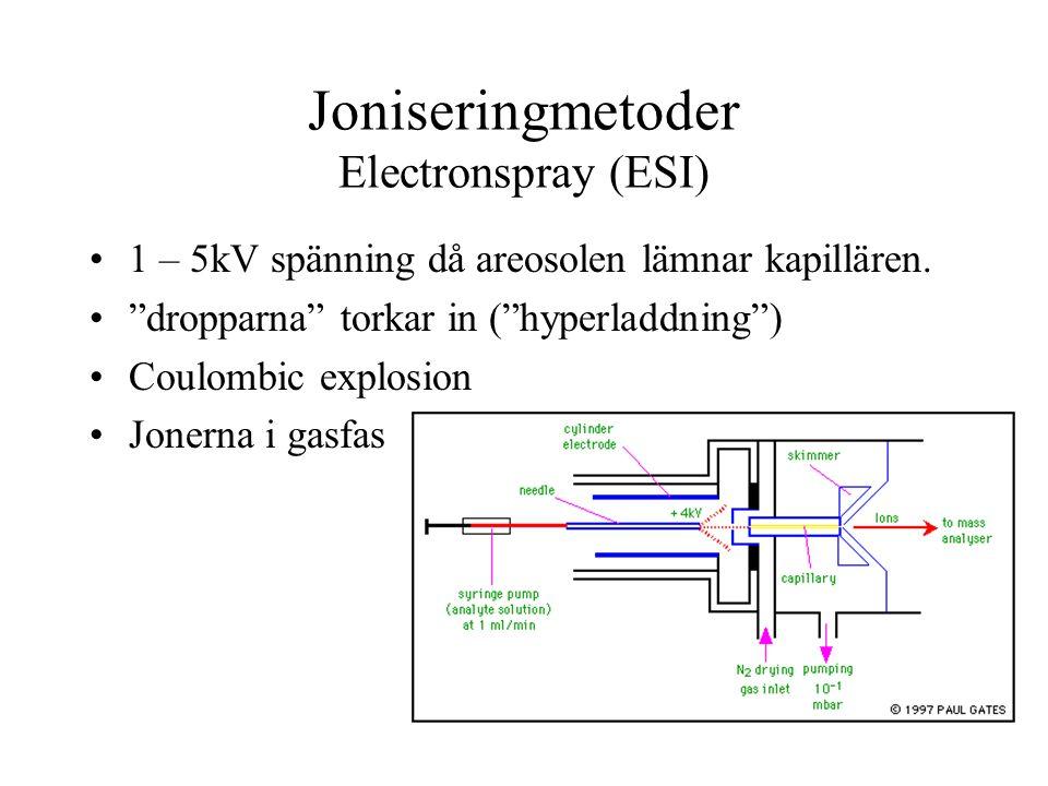 """Joniseringmetoder Electronspray (ESI) 1 – 5kV spänning då areosolen lämnar kapillären. """"dropparna"""" torkar in (""""hyperladdning"""") Coulombic explosion Jon"""