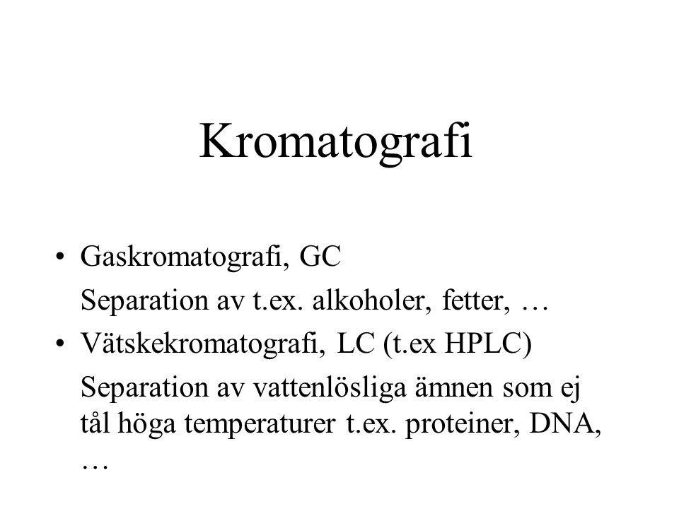 Kromatografi Gaskromatografi, GC Separation av t.ex. alkoholer, fetter, … Vätskekromatografi, LC (t.ex HPLC) Separation av vattenlösliga ämnen som ej