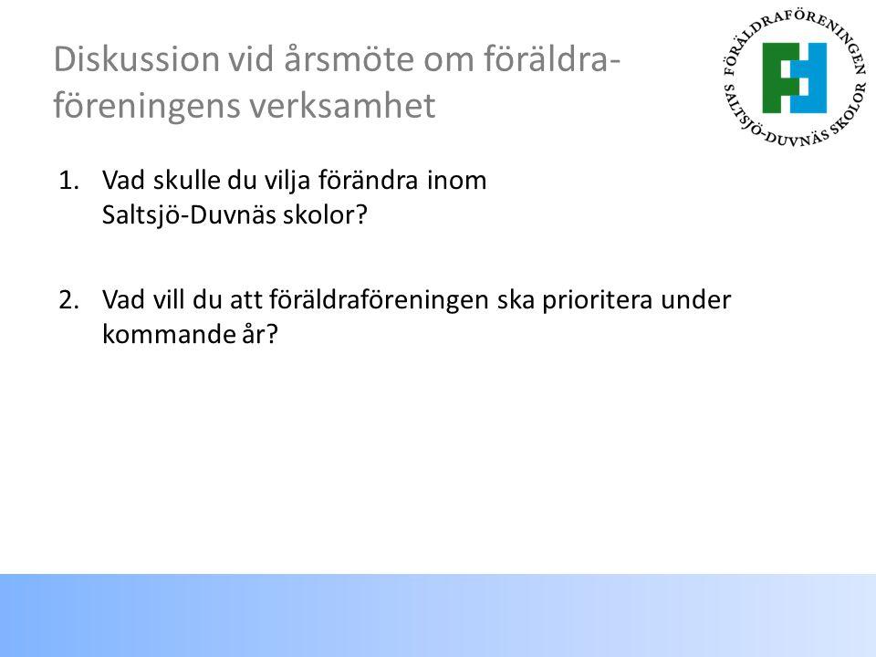 Diskussion vid årsmöte om föräldra- föreningens verksamhet 1.Vad skulle du vilja förändra inom Saltsjö-Duvnäs skolor.