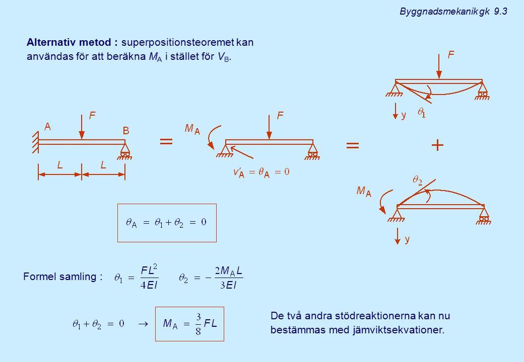 Alternativ metod : superpositionsteoremet kan användas för att beräkna M A i stället för V B. Formel samling : De två andra stödreaktionerna kan nu be
