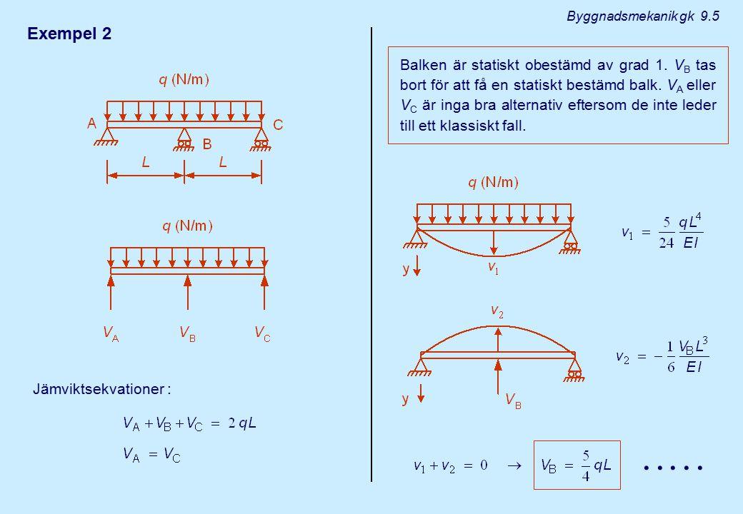 Exempel 2 Jämviktsekvationer : Balken är statiskt obestämd av grad 1. V B tas bort för att få en statiskt bestämd balk. V A eller V C är inga bra alte