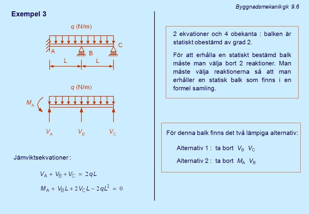 Exempel 3 Jämviktsekvationer : 2 ekvationer och 4 obekanta : balken är statiskt obestämd av grad 2. För att erhålla en statiskt bestämd balk måste man
