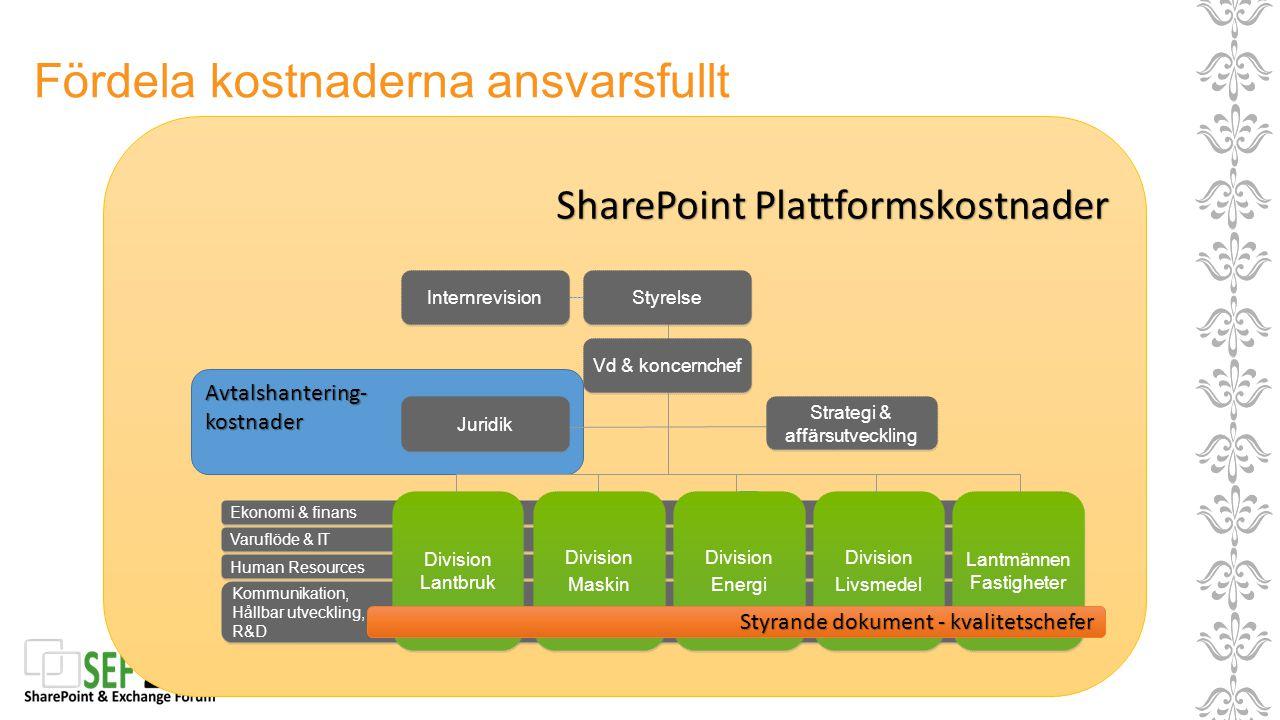 SharePoint Plattformskostnader Avtalshantering-kostnader Varuflöde & IT Human Resources Ekonomi & finans Internrevision Styrelse Vd & koncernchef Juri