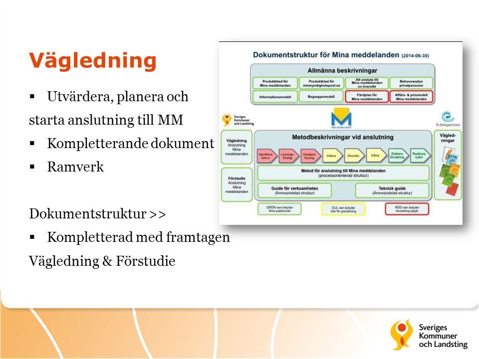 Vägledning  Utvärdera, planera och starta anslutning till MM  Kompletterande dokument  Ramverk Dokumentstruktur >>  Kompletterad med framtagen Vägledning & Förstudie