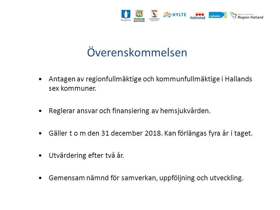 Överenskommelsen Antagen av regionfullmäktige och kommunfullmäktige i Hallands sex kommuner. Reglerar ansvar och finansiering av hemsjukvården. Gäller