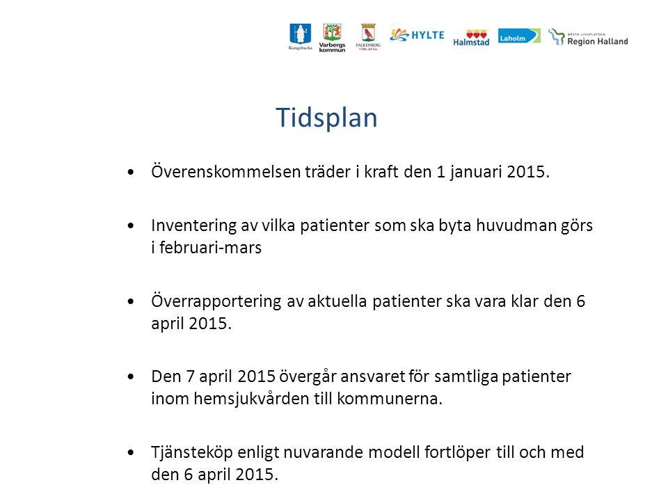 Tidsplan Överenskommelsen träder i kraft den 1 januari 2015. Inventering av vilka patienter som ska byta huvudman görs i februari-mars Överrapporterin