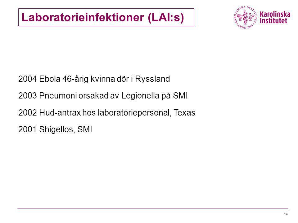 13 Zoonotisk transmission av Chlamydophila psittaci till forskare Nålstick skada med Ebola virus, ett fall i Tyskland. Cytokin inducering efter West N