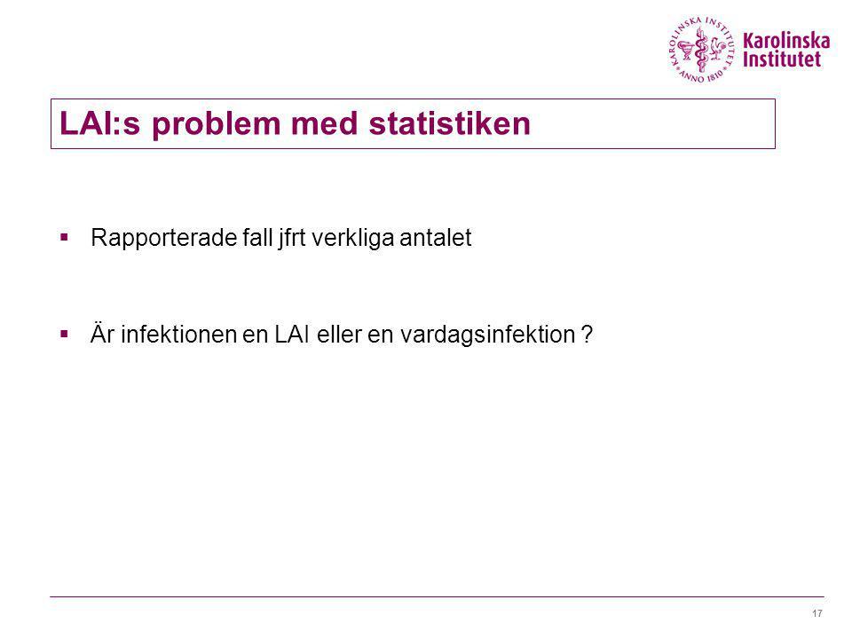 Aina Iversen 2011-04-06 Statistik från Arbetsmiljöverket