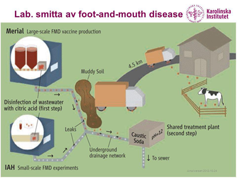  Symptom på FMD på gård i Surrey, 2 August 2007  Virus konfirmerades 3 August.  60 djur infekterades  Identifierades som känd vaccin- stam 4 Augus