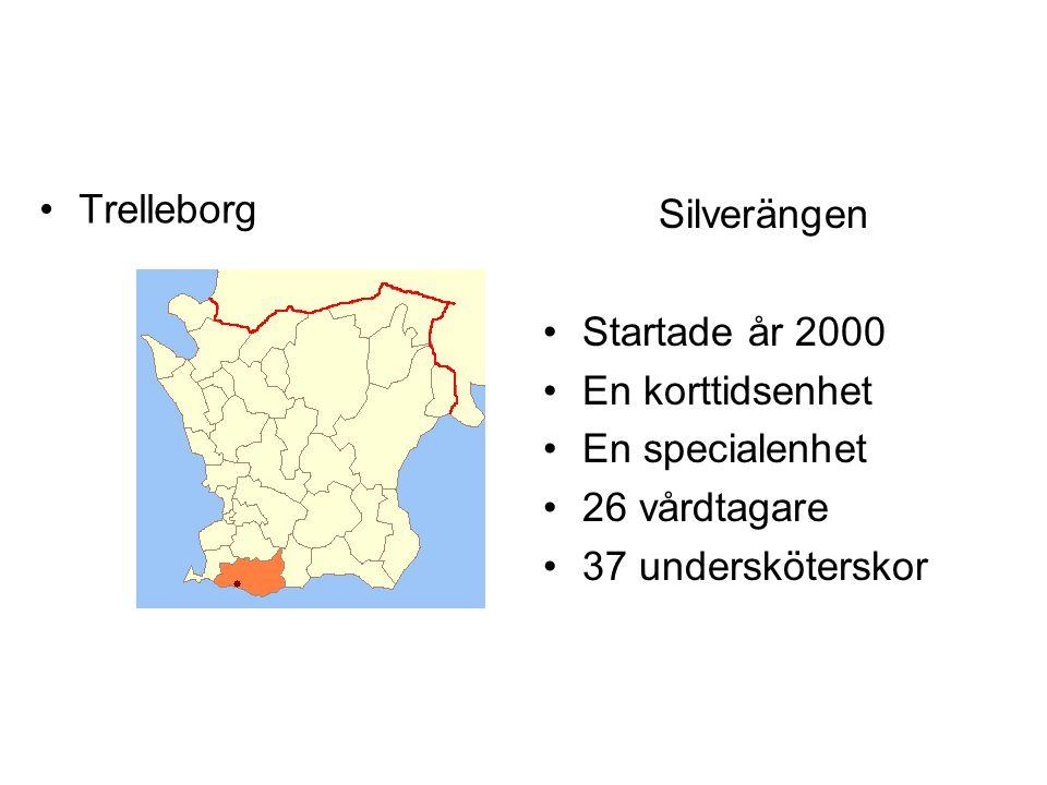 Silverängen Startade år 2000 En korttidsenhet En specialenhet 26 vårdtagare 37 undersköterskor Trelleborg